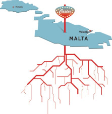 Gokken vanuit Malta