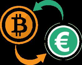 Transactiekosten cryptomunten